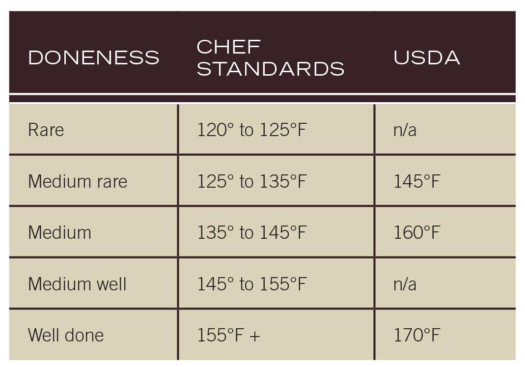 Weber grill schematics | weber grill models.
