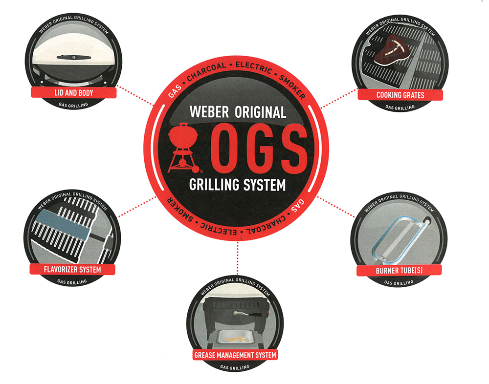 Anatomy-of-the-Weber-Q-Grill